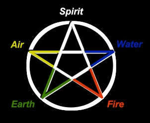 Wicca Religion Now Officially Recognized by US Government Dvorak ...